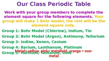 Making a Class Periodic Table