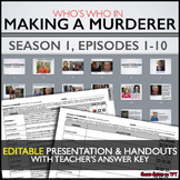 Making a Murderer Episodes 1-10 Who's Who Presentation