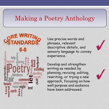 Making a Poetry Anthology