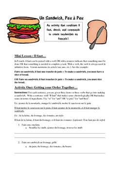 Making a Sandwich: il faut, commands/imperative, and devoir in French