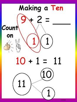 Making a Ten Anchor Chart