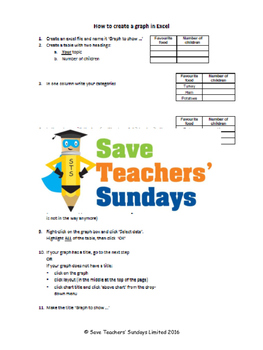 Making a bar graph lesson plans, activities and more