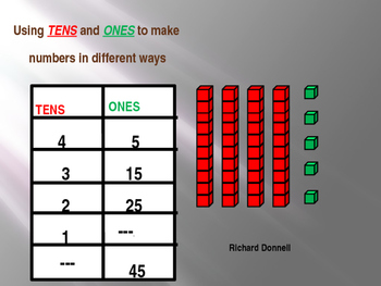 Making a number in different ways