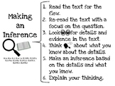 Making an Inference Anchor Chart