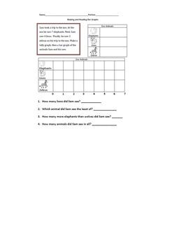 Making and Reading Bar Graphs