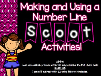Making and Using a Number line Task Cards. 2.MD.6 Common C