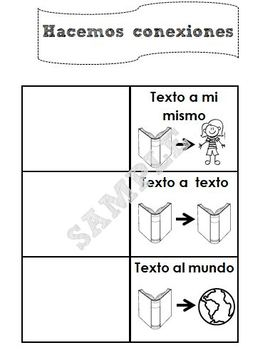 Making connections (spanish) Foldable
