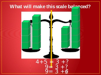 Making equal equations