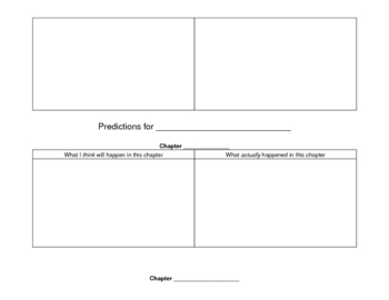 Making predictions chart
