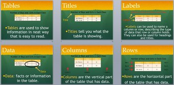 Making/Using Tables HM 6.4 PowerPoint