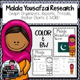 Malala Yousafzai Research Report Bundle