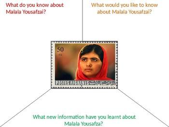 Malala Yousafzai Graphic Organizer KWL Template