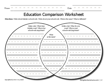 Malala the taliban and education free venn diagram and puzzle ccuart Images