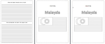 Malaysia A Research Project