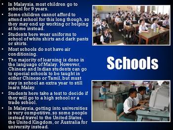 Malaysia PowerPoint