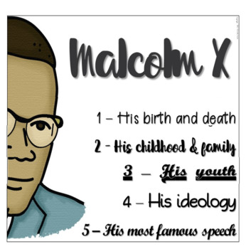 Malcolm X Biography Informational Text Flapbook