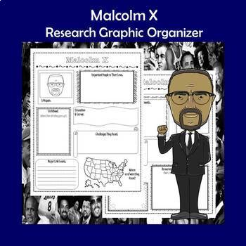 Malcolm X Biography Research Graphic Organizer