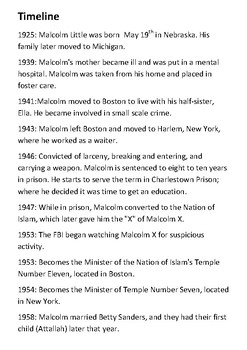 Malcolm X Timeline and Quotes