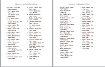 Male/Female Names In Spanish With Name Card (Nombres en Español)