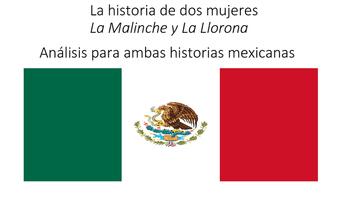 Malinche vs La Llorona PPT
