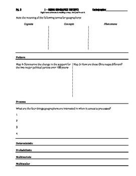 Malinowski Human Geography Ch. 1 Packet
