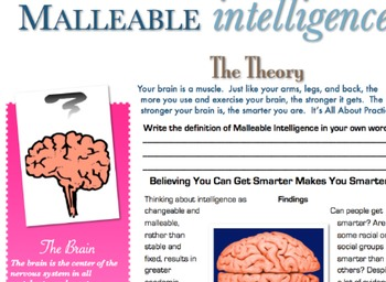 Malleable Intelligence (Hard Work Motivation) - Lesson Presentation, Articles