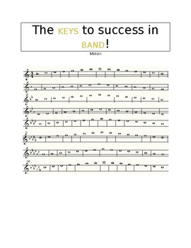 The KEYS to Success - Mallet Performance Scale Sheet