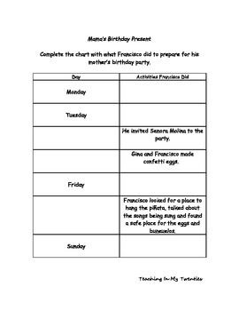 Mama's Birthday Present Comprehension Sheet