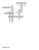 Mammals Crossword for Biology II