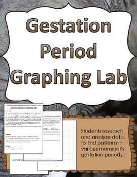 Mammals Gestation Period Graphing Lab by Kimberly Frazier ...