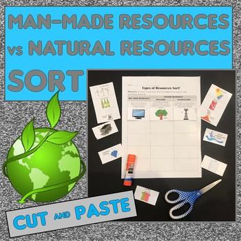 Man Made Resources vs Natural Resources (renewable/ nonrenewable) Sort