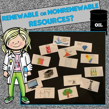 Man Made Resources vs Natural Resources (renewable/ nonrenewable) Sort