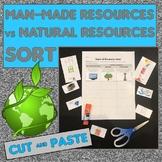 Man Made Resources vs Natural Resources (renewable/ nonrenewable) Sort- DIGITAL!