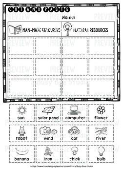 man made vs natural resources category sort cut and paste worksheets. Black Bedroom Furniture Sets. Home Design Ideas