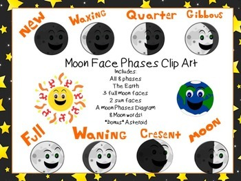 Man in the Moon Phases Clipart