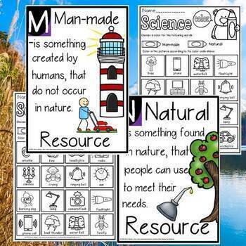 Man- made and natural resources bundle