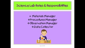 Science Role Cards