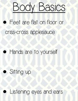 Management- Body Basics Poster