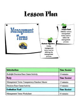 Management Terms Lesson
