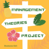 Business Management Theories Museum Exhibit Project (Rubric & Graphic Organizer)