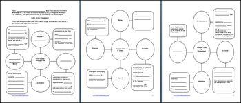 Management versus Labor Lesson Plan and PowerPoint Bundle