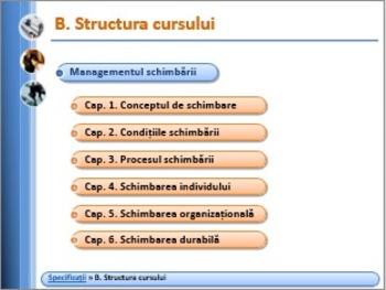 Managementul schimbarii (Change management) – prezentari curs [in Romanian]