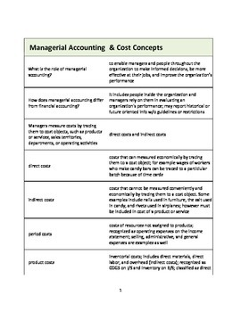 Managerial Accounting & Cash Concepts (Handout / Study Aid)