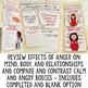 Managing Anger Lap Book: Strategies for Positive Anger Management