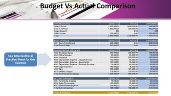 Managing Budget Using Excel