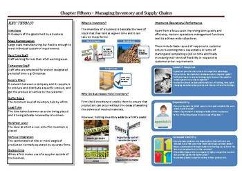 Managing Inventory and Supply Chains