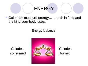 Managing Weight Ppt