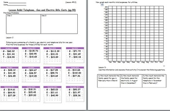 Managing a household - Annual Bills w Worksheet; Real world Math (POWERPOINT)