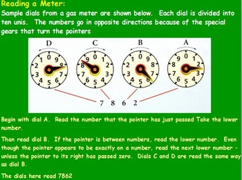 Managing a household - Reading Meters w Worksheet; Real world Math (POWERPOINT)