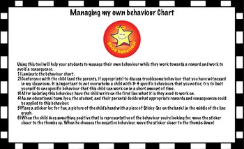 Managing my own behaviour chart